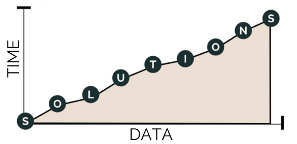 Data Over Time